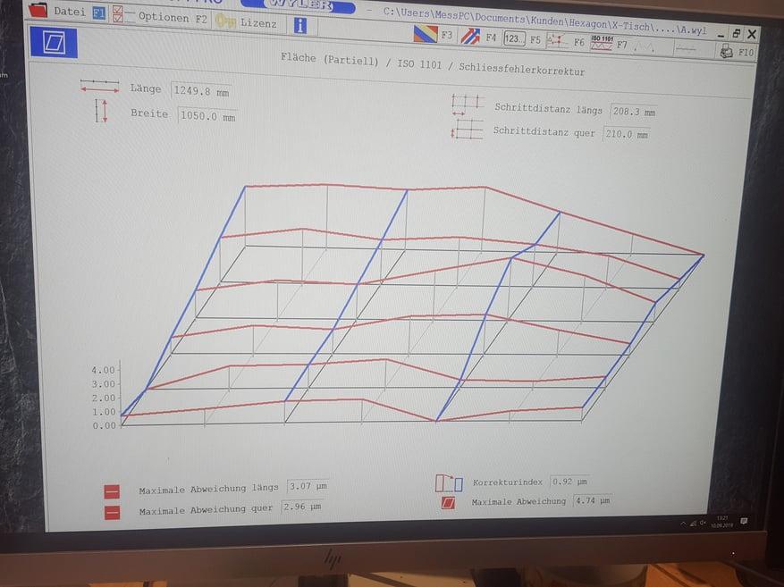 reitz-granitplatten-für-reproduzierbare-messergebnisse